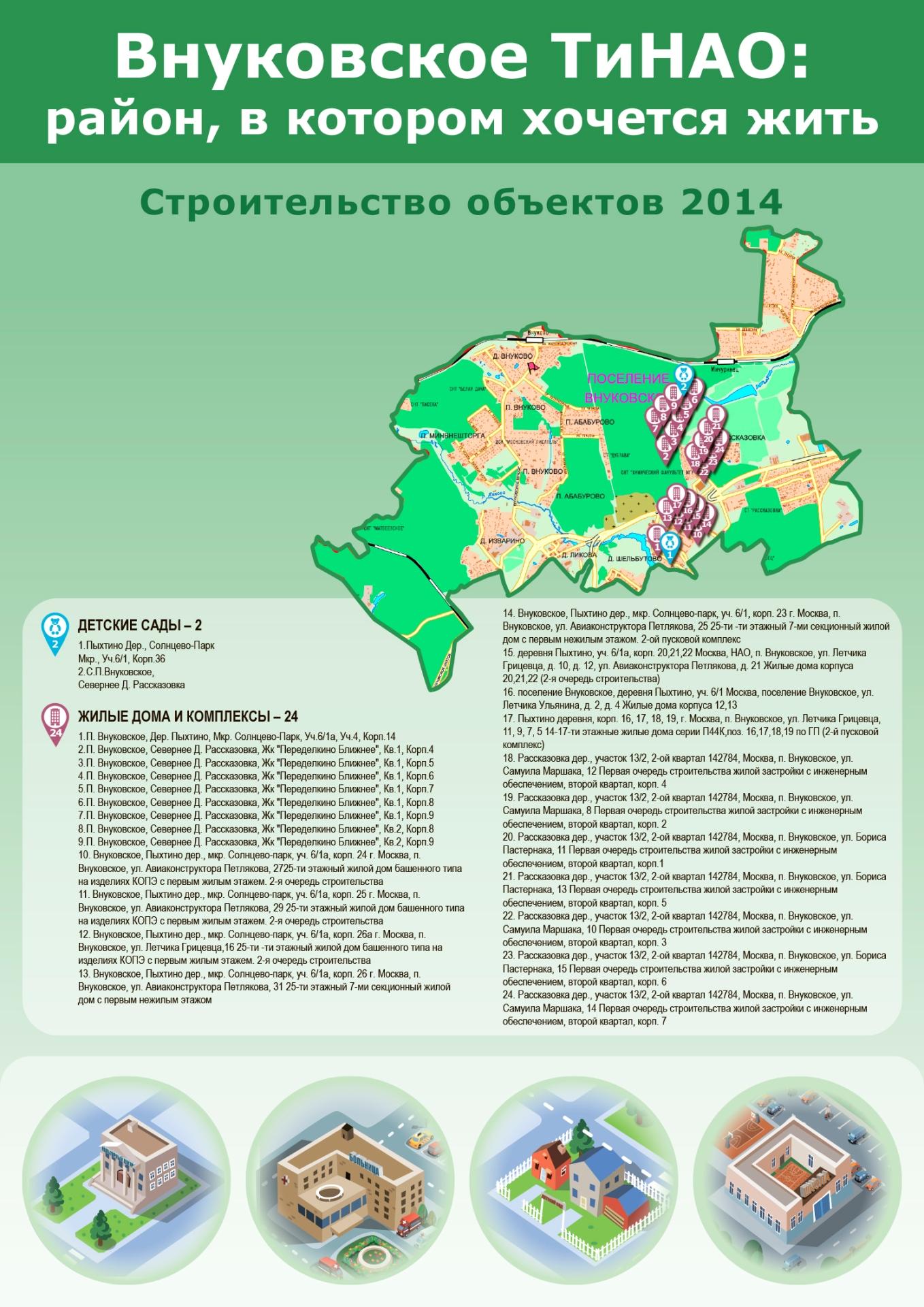 Поселение Внуковское строительство в 2014 году