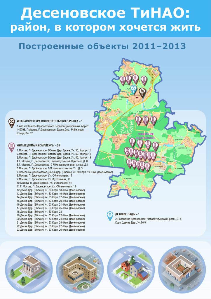 Поселение Десеновское